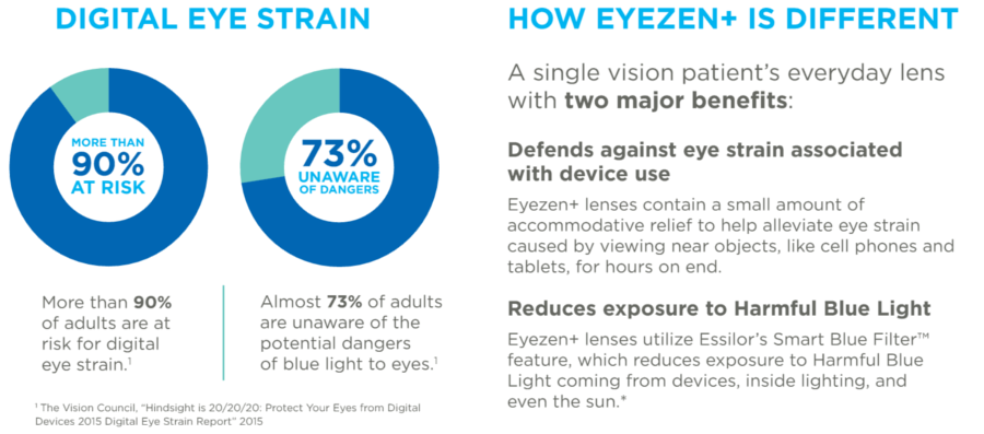 Eyezen+